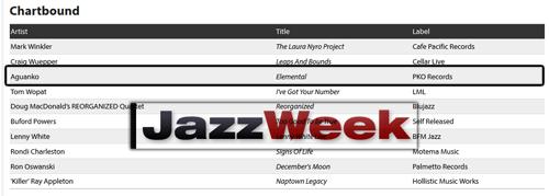 jazzweek